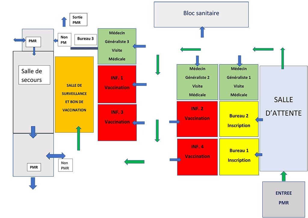 Plan de la salle de vaccination Covid-19 à Pouilly-en-Auxois